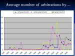 average number of arbitrations by