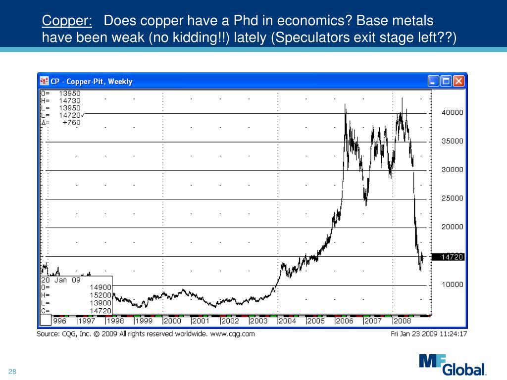 Copper: