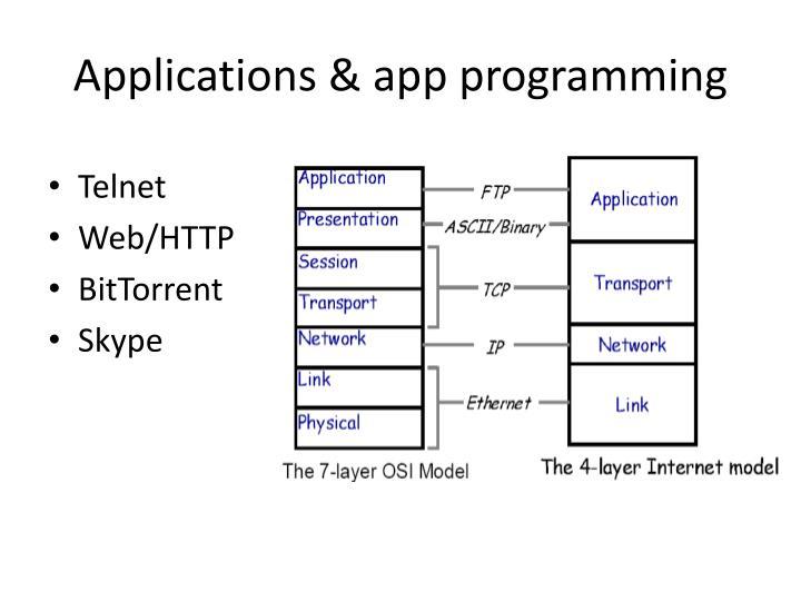 Applications & app programming