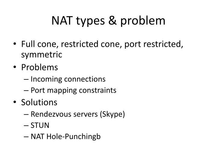 NAT types & problem