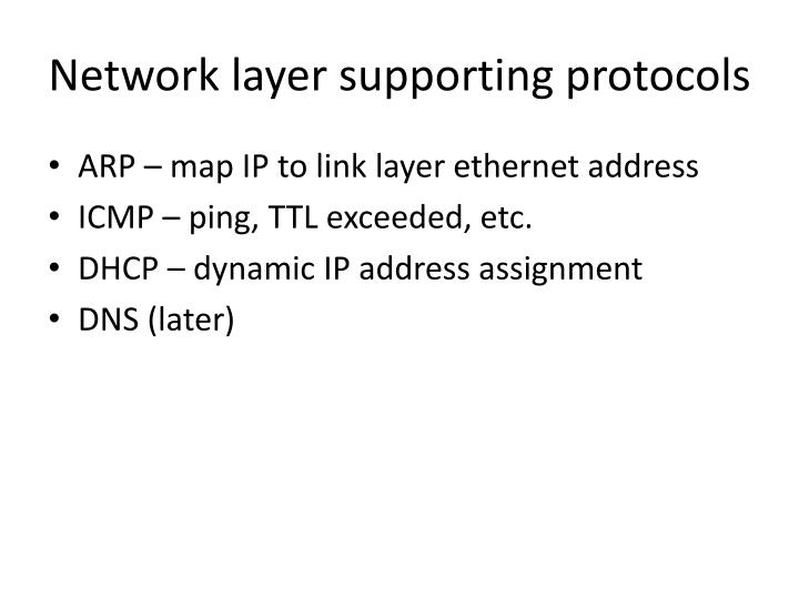 Network layer supporting protocols