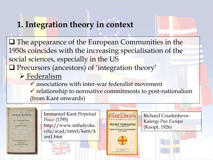 1. Integration theory in context