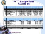 fytd europe sales june 2009 k