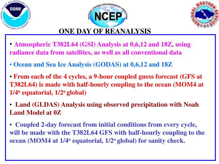 ONE DAY OF REANALYSIS