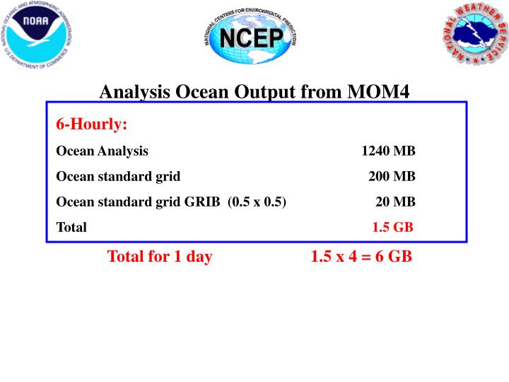 Analysis Ocean Output from MOM4