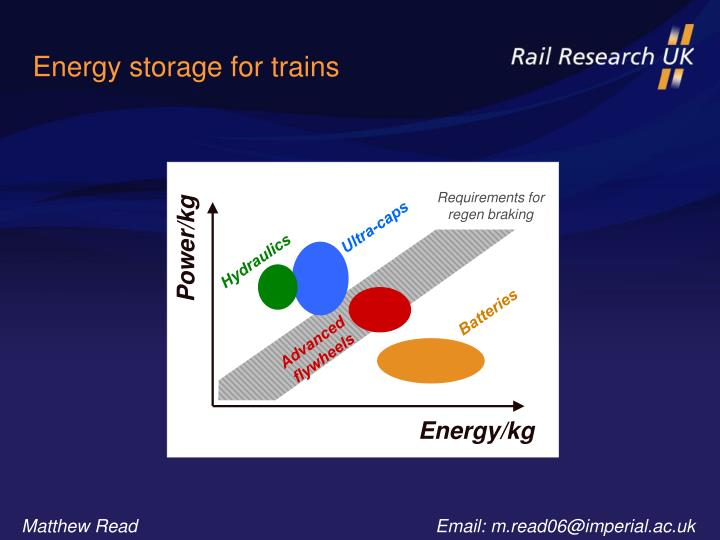 Energy storage for trains