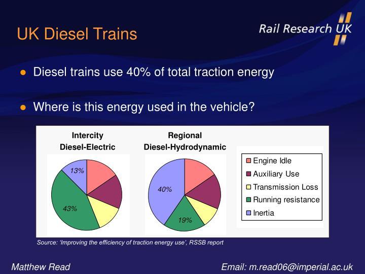 Uk diesel trains