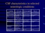 csf characteristics in selected neurologic conditions