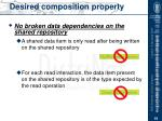 desired composition property