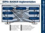 dips radius implementation