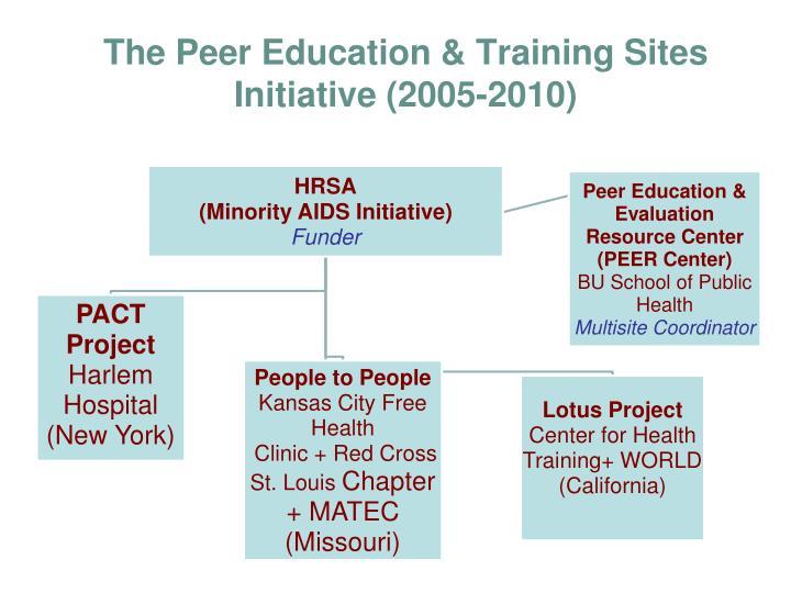 The Peer Education & Training Sites Initiative (2005-2010)