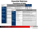 essential matrices functions data