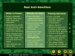 nazi anti semitism