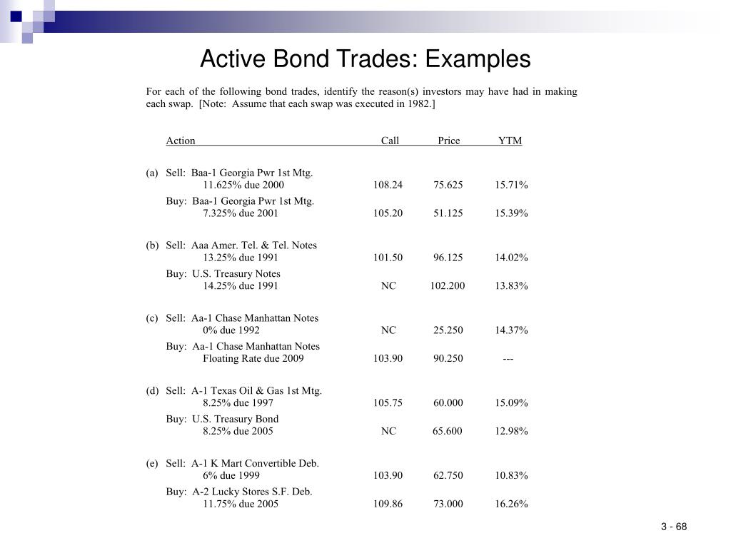 Active Bond Trades: Examples