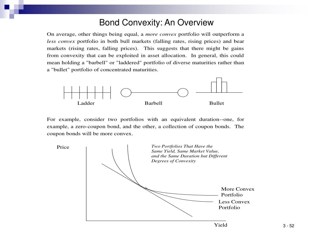 Bond Convexity: An Overview
