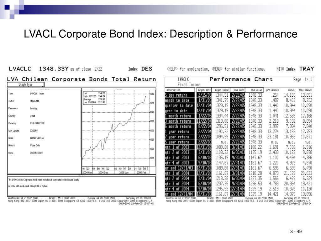 LVACL Corporate Bond Index: Description & Performance