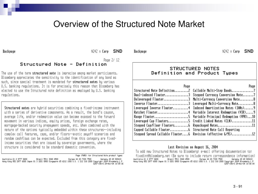 Overview of the Structured Note Market