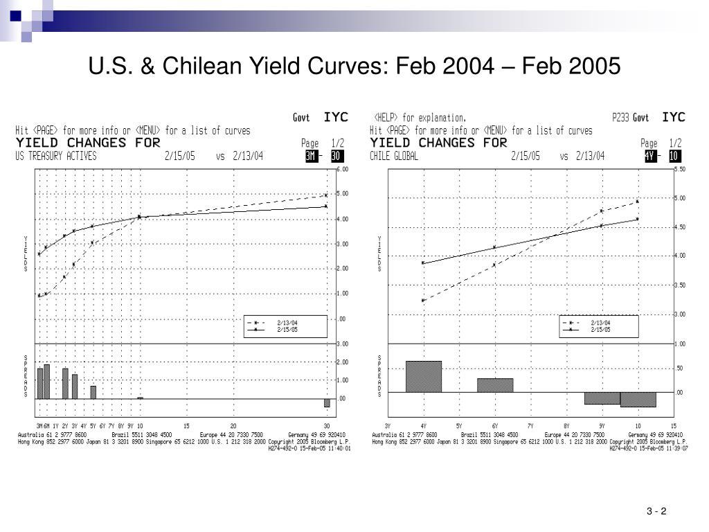 U.S. & Chilean Yield Curves: Feb 2004 – Feb 2005