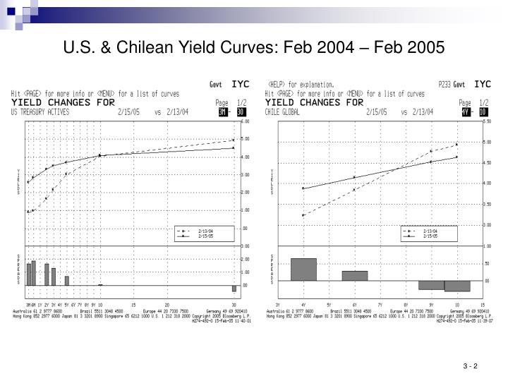U s chilean yield curves feb 2004 feb 2005