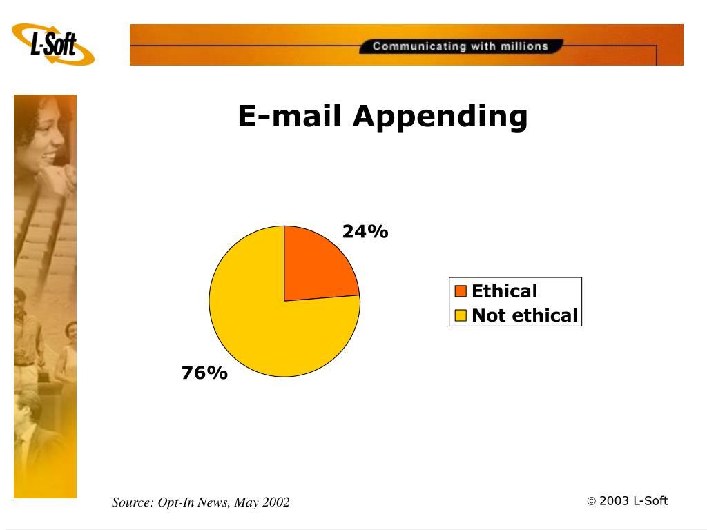 E-mail Appending