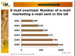 e mail overload number of e mail marketing e mail sent in the us