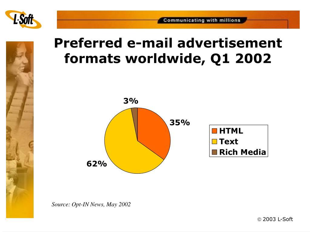 Preferred e-mail advertisement formats worldwide, Q1 2002