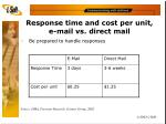 response time and cost per unit e mail vs direct mail