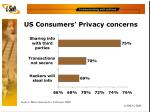 us consumers privacy concerns