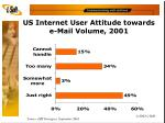 us internet user attitude towards e mail volume 2001