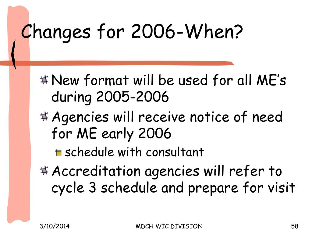 Changes for 2006-When?