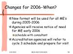 changes for 2006 when