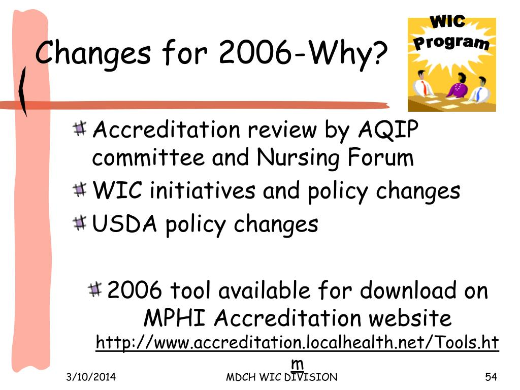 Changes for 2006-Why?