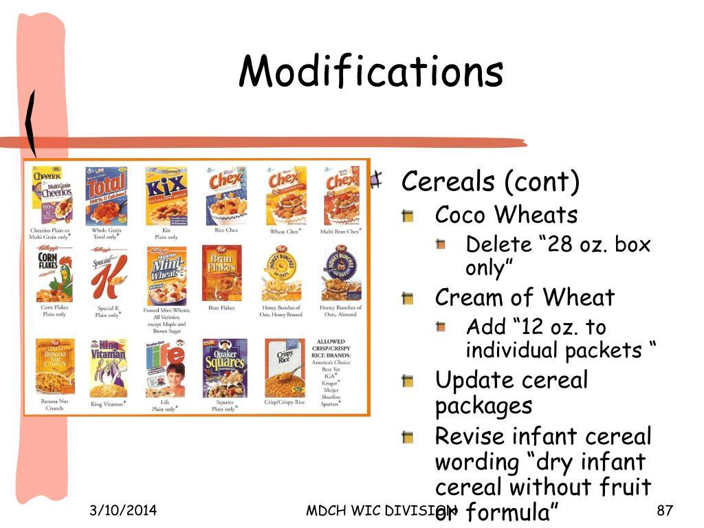 Modifications