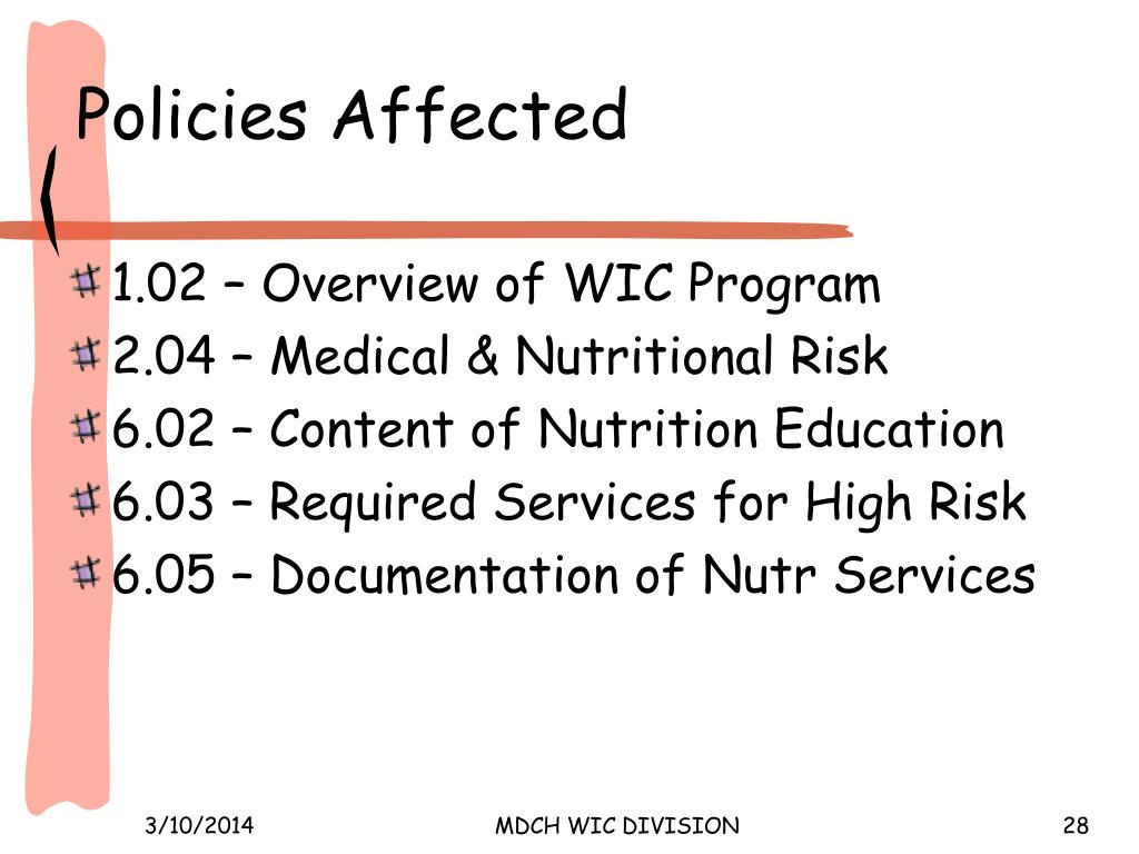 Policies Affected