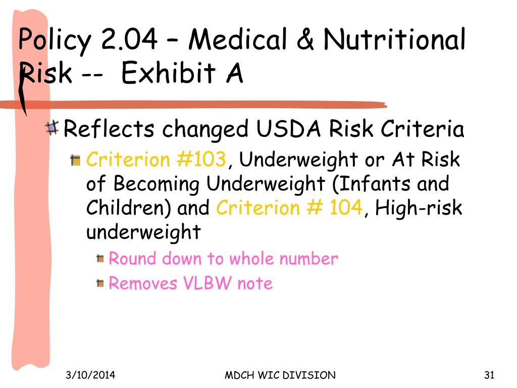 Policy 2.04 – Medical & Nutritional Risk --  Exhibit A
