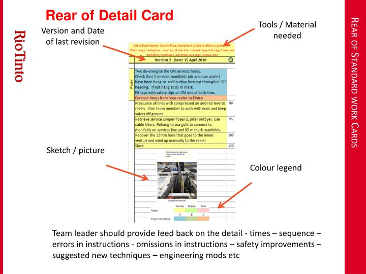 Rear of Detail Card