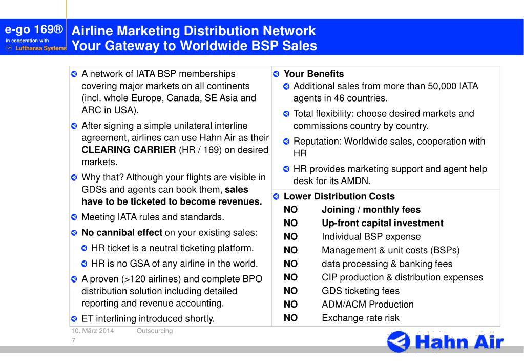 Airline Marketing Distribution Network