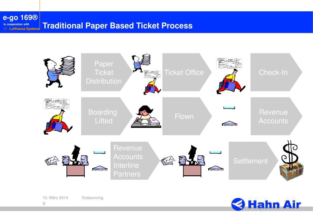 Traditional Paper Based Ticket Process