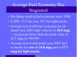 average fuel economy has stagnated