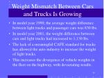 weight mismatch between cars and trucks is growing