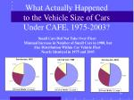 what actually happened to the vehicle size of cars under cafe 1975 2003