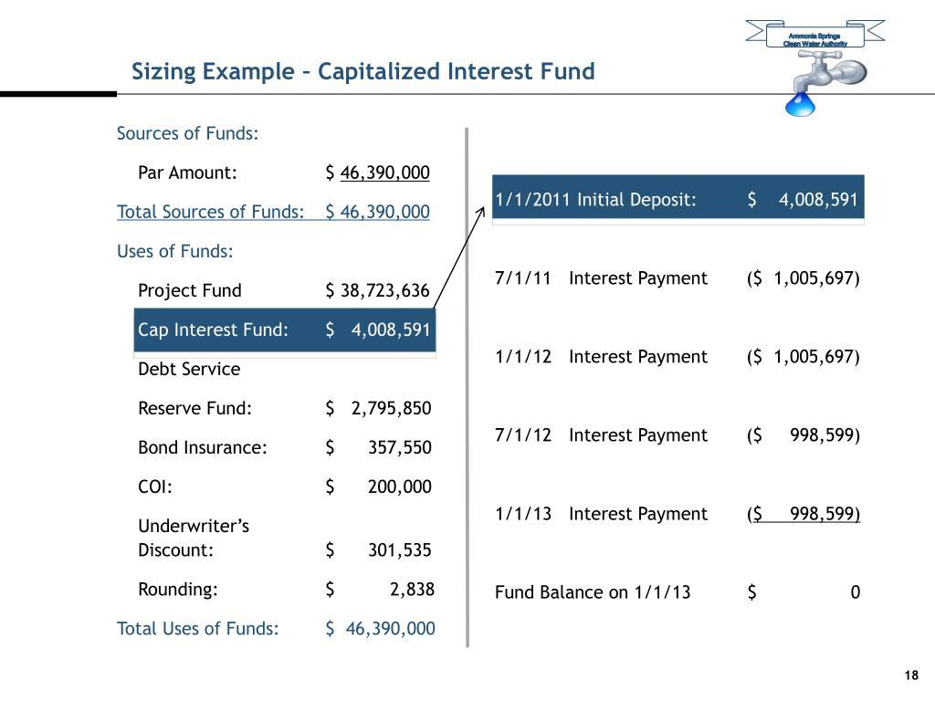 Sizing Example – Capitalized Interest Fund