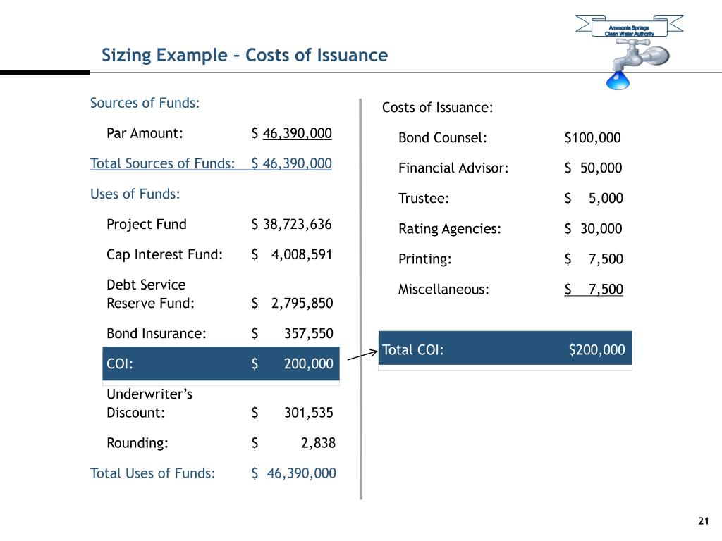 Sizing Example – Costs of Issuance