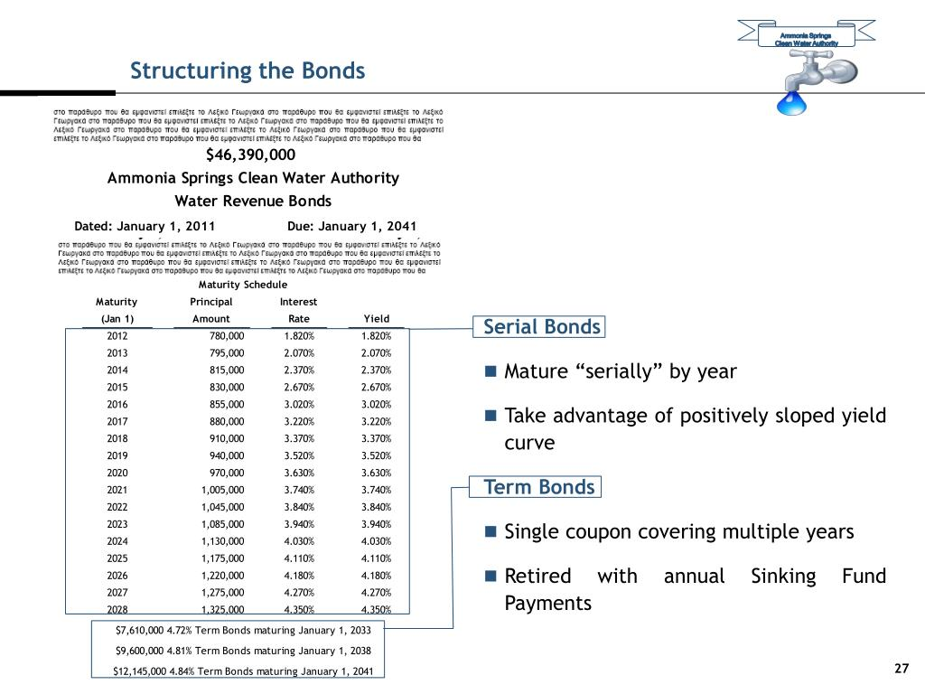 Structuring the Bonds
