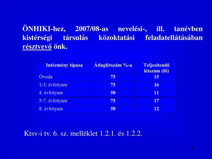 ÖNHIKI-hez, 2007/08-as nevelési-, ill. tanévben kistérségi társulás közoktatási feladatellátásában