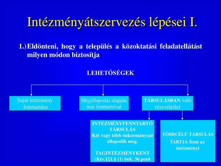 Intézményátszervezés lépései I.