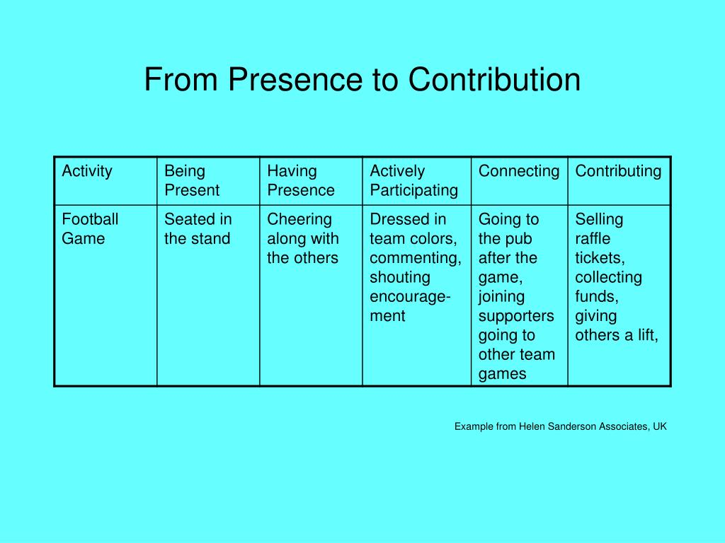 From Presence to Contribution