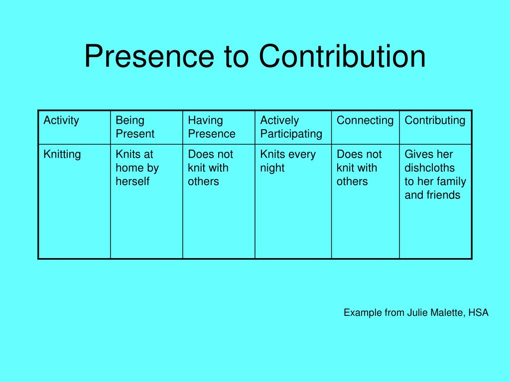 Presence to Contribution