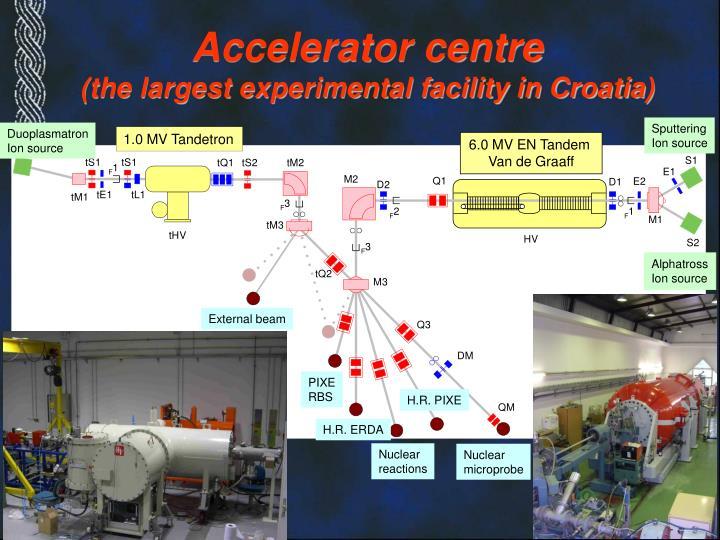 Accelerator centre