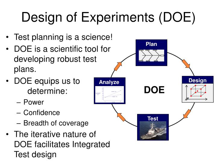 thesis on design of experiment War in iraq photo essay connect with us share this page thesis on design of experiment.